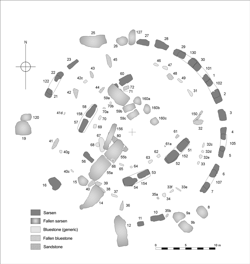 Diagrama_Stonehenge