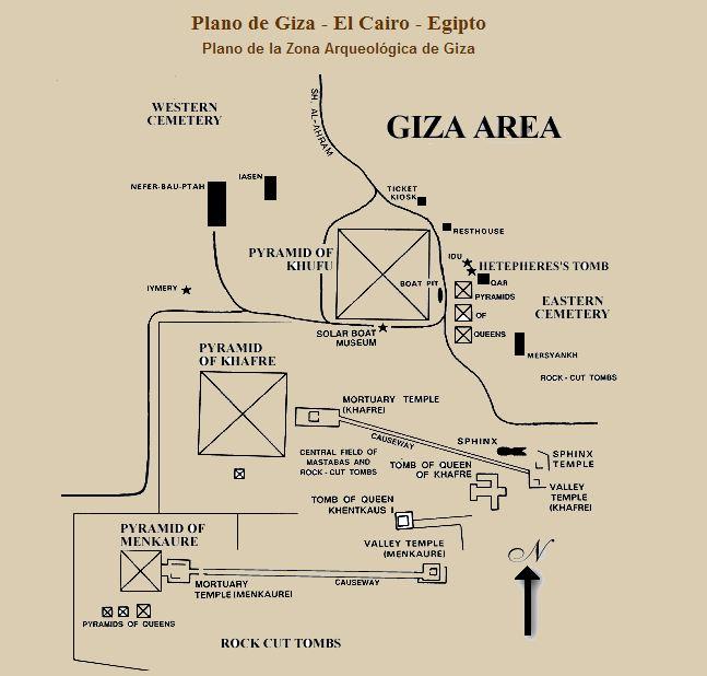 Plano de las Pirámides de Guiza
