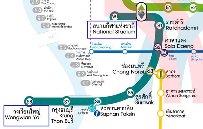 Detalle Metro Bangkok
