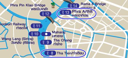 Plano barco en Bangkok