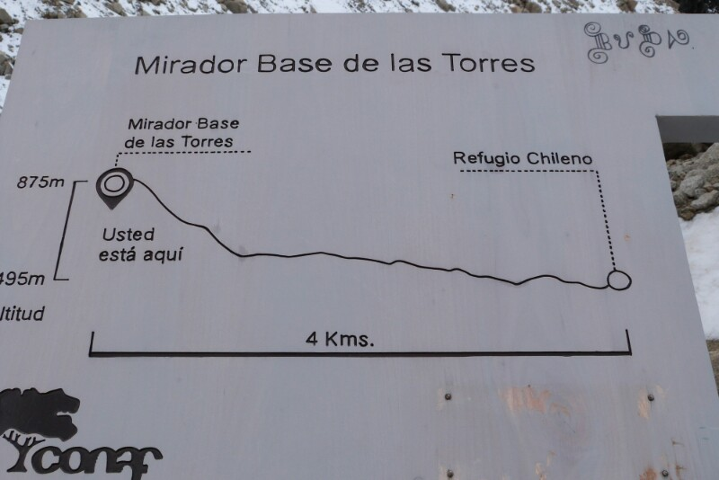 Mirador Base de las Torres